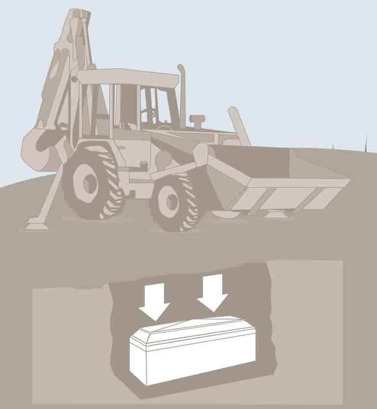 Burial Vault Static Load