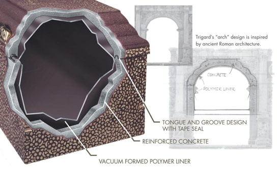 Protected Casket Polymer Concrete