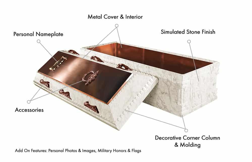 Elite Burial Vault Features