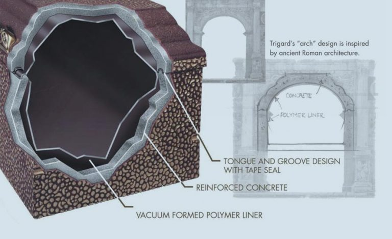 What Are Burial Vaults Made Of